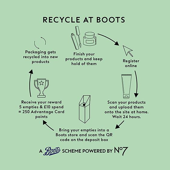 Recycle your empties at Boots